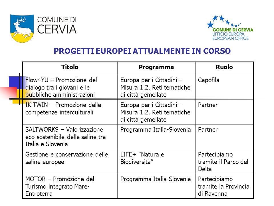 PROGETTI EUROPEI ATTUALMENTE IN CORSO TitoloProgrammaRuolo Flow4YU – Promozione del dialogo tra i giovani e le pubbliche amministrazioni Europa per i