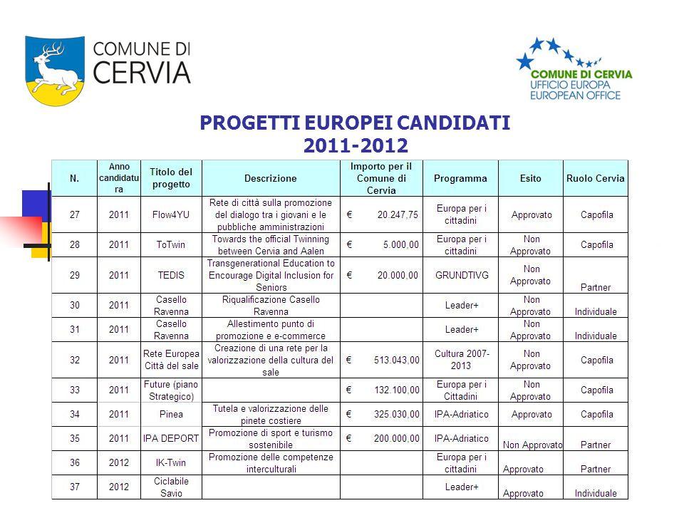 PROGETTI EUROPEI CANDIDATI 2011-2012