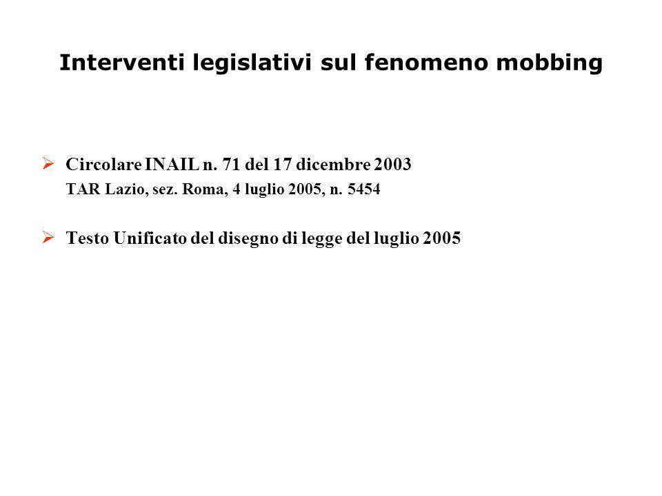 Interventi legislativi sul fenomeno mobbing CC ircolare INAIL n. 71 del 17 dicembre 2003 TAR Lazio, sez. Roma, 4 luglio 2005, n. 5454 TT esto