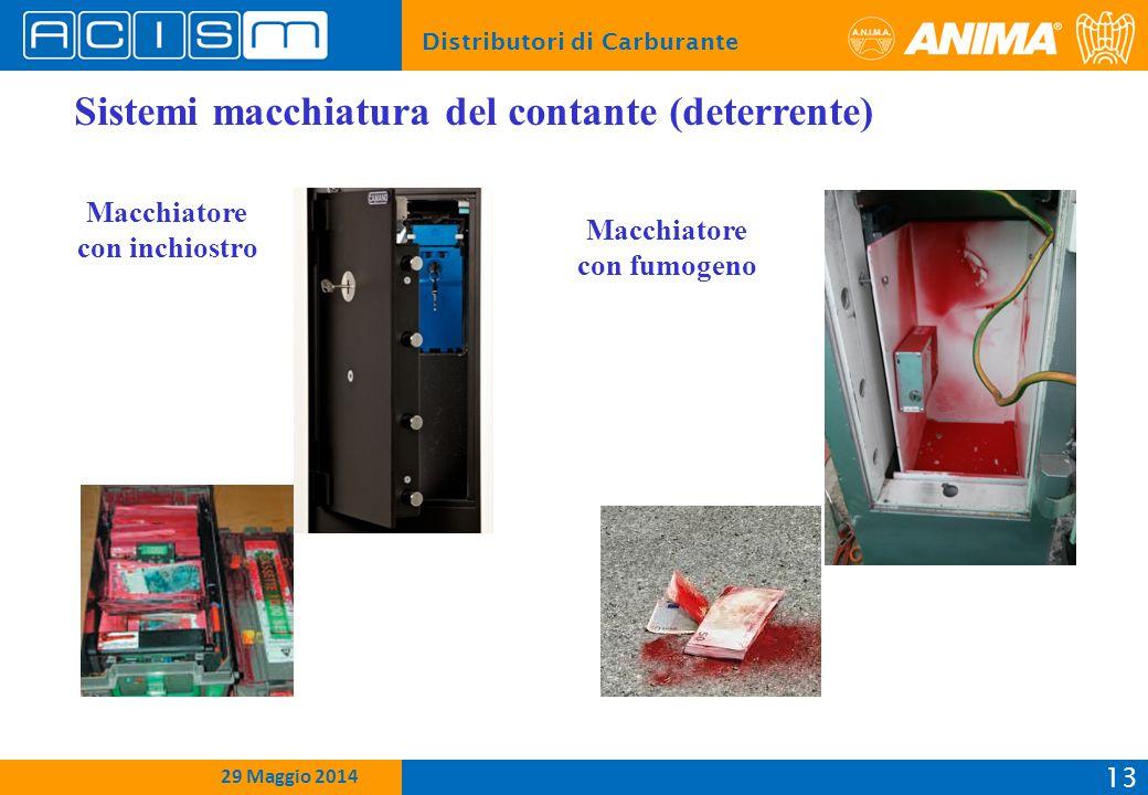 Distributori di Carburante 13 15 Febbraio 2012 29 Maggio 2014 Sistemi macchiatura del contante (deterrente) Macchiatore con fumogeno Macchiatore con inchiostro