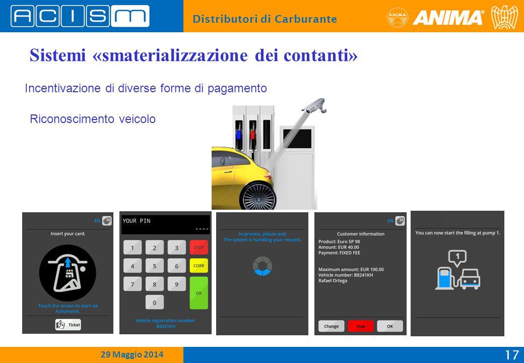 Distributori di Carburante 17 15 Febbraio 2012 29 Maggio 2014 Sistemi «smaterializzazione dei contanti» Incentivazione di diverse forme di pagamento Riconoscimento veicolo