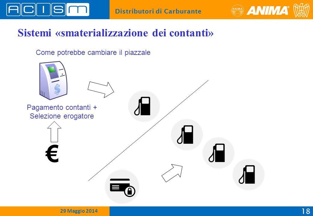 Distributori di Carburante 18 15 Febbraio 2012 29 Maggio 2014 Sistemi «smaterializzazione dei contanti» Come potrebbe cambiare il piazzale Pagamento contanti + Selezione erogatore €