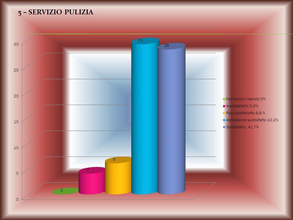 7 – SPAZI DIDATTICI ATTREZZATI : AUDITORIUM 6 – SPAZI DIDATTICI ATTREZZATI: PALESTRA