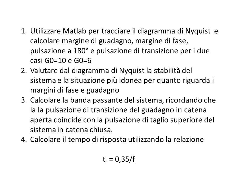 1.Utilizzare Matlab per tracciare il diagramma di Nyquist e calcolare margine di guadagno, margine di fase, pulsazione a 180° e pulsazione di transizi