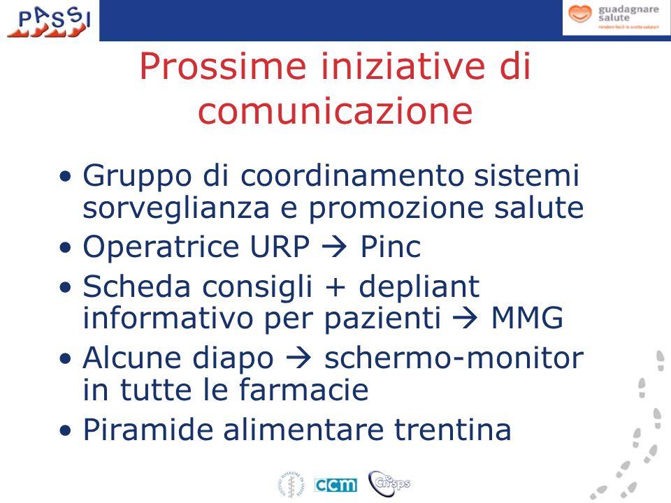 Prossime iniziative di comunicazione Gruppo di coordinamento sistemi sorveglianza e promozione salute Operatrice URP  Pinc Scheda consigli + depliant informativo per pazienti  MMG Alcune diapo  schermo-monitor in tutte le farmacie Piramide alimentare trentina