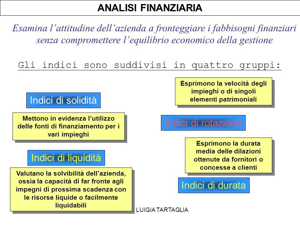 ANALISI FINANZIARIA Esamina l'attitudine dell'azienda a fronteggiare i fabbisogni finanziari senza compromettere l'equilibrio economico della gestione