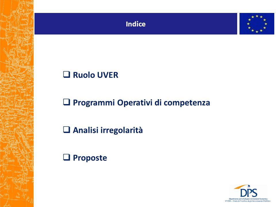 Indice  Ruolo UVER  Programmi Operativi di competenza  Analisi irregolarità  Proposte