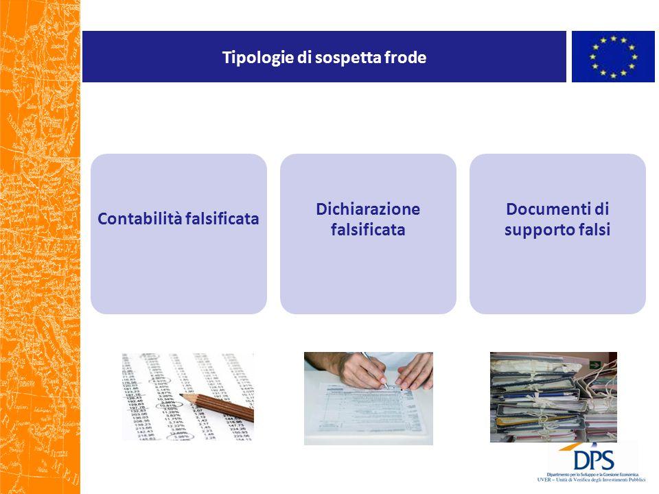 Tipologie di sospetta frode Contabilità falsificata Dichiarazione falsificata Documenti di supporto falsi