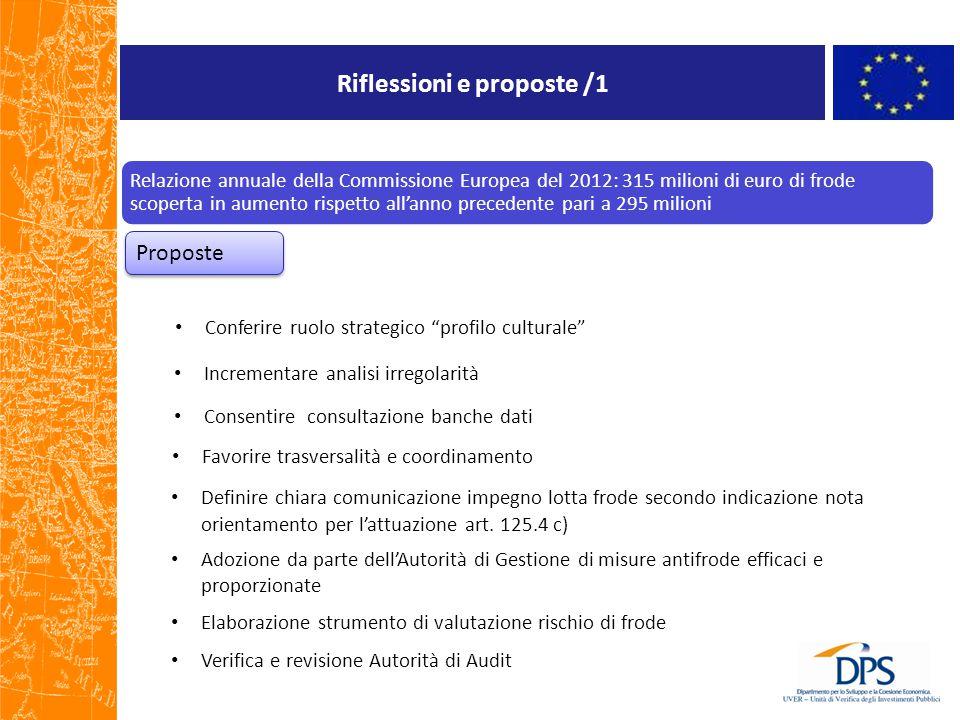 Riflessioni e proposte /1 Relazione annuale della Commissione Europea del 2012: 315 milioni di euro di frode scoperta in aumento rispetto all'anno pre