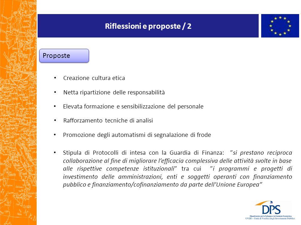 Riflessioni e proposte / 2 Creazione cultura etica Netta ripartizione delle responsabilità Elevata formazione e sensibilizzazione del personale Raffor