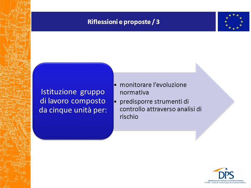Riflessioni e proposte / 3 monitorare l'evoluzione normativa predisporre strumenti di controllo attraverso analisi di rischio Istituzione gruppo di la
