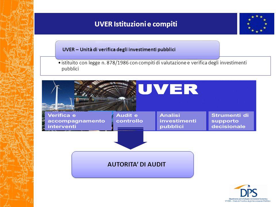 UVER Istituzioni e compiti istituito con legge n. 878/1986 con compiti di valutazione e verifica degli investimenti pubblici UVER – Unità di verifica