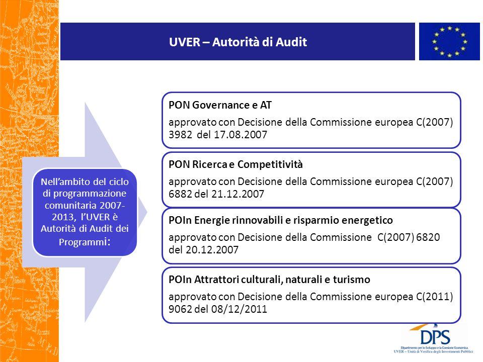 Nell'ambito del ciclo di programmazione comunitaria 2007- 2013, l'UVER è Autorità di Audit dei Programm i: UVER – Autorità di Audit PON Governance e A