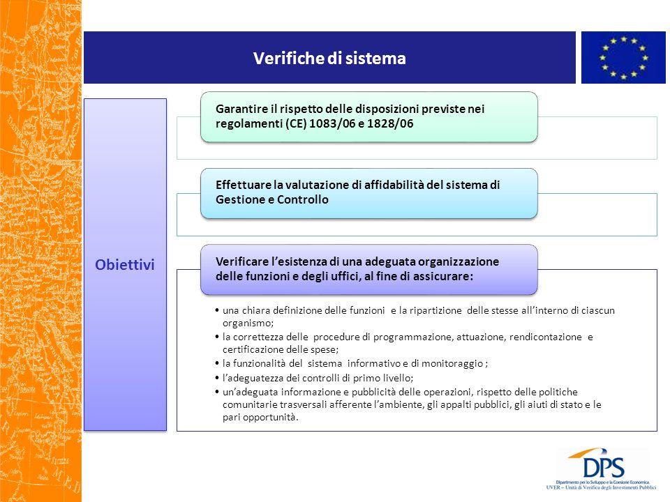 Verifiche di sistema Garantire il rispetto delle disposizioni previste nei regolamenti (CE) 1083/06 e 1828/06 Effettuare la valutazione di affidabilità del sistema di Gestione e Controllo una chiara definizione delle funzioni e la ripartizione delle stesse all'interno di ciascun organismo; la correttezza delle procedure di programmazione, attuazione, rendicontazione e certificazione delle spese; la funzionalità del sistema informativo e di monitoraggio ; l'adeguatezza dei controlli di primo livello; un'adeguata informazione e pubblicità delle operazioni, rispetto delle politiche comunitarie trasversali afferente l'ambiente, gli appalti pubblici, gli aiuti di stato e le pari opportunità.