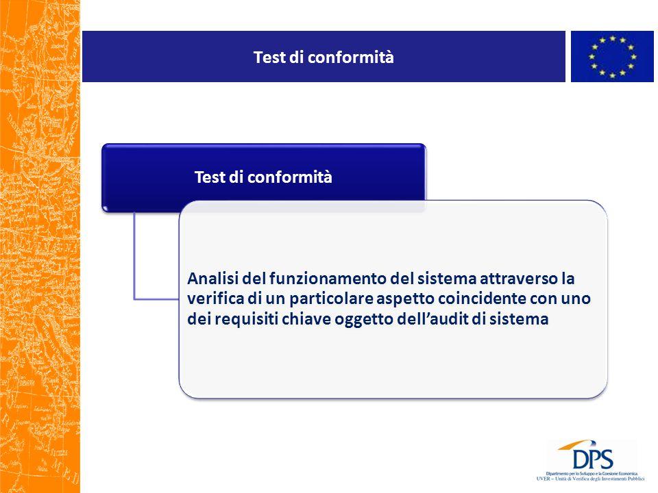 Test di conformità Analisi del funzionamento del sistema attraverso la verifica di un particolare aspetto coincidente con uno dei requisiti chiave oggetto dell'audit di sistema