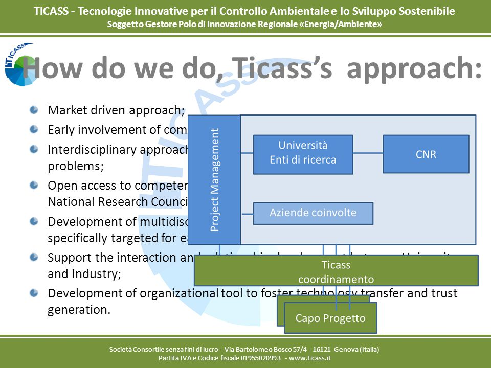 TICASS - Tecnologie Innovative per il Controllo Ambientale e lo Sviluppo Sostenibile Soggetto Gestore Polo di Innovazione Regionale «Energia/Ambiente» Società Consortile senza fini di lucro - Via Bartolomeo Bosco 57/4 - 16121 Genova (Italia) Partita IVA e Codice fiscale 01955020993 - www.ticass.it Market driven approach; Early involvement of companies and SMEs to collect industrial inputs; Interdisciplinary approach to supply a complete useful answer to concrete problems; Open access to competences and skills of the University of Genova and National Research Council; Development of multidisciplinary and culturally diverse work team specifically targeted for each project; Support the interaction and relationship development between University and Industry; Development of organizational tool to foster technology transfer and trust generation.