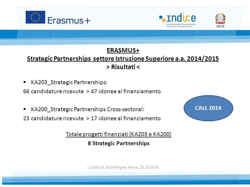 ERASMUS+ Strategic Partnerships settore Istruzione Superiore a.a.