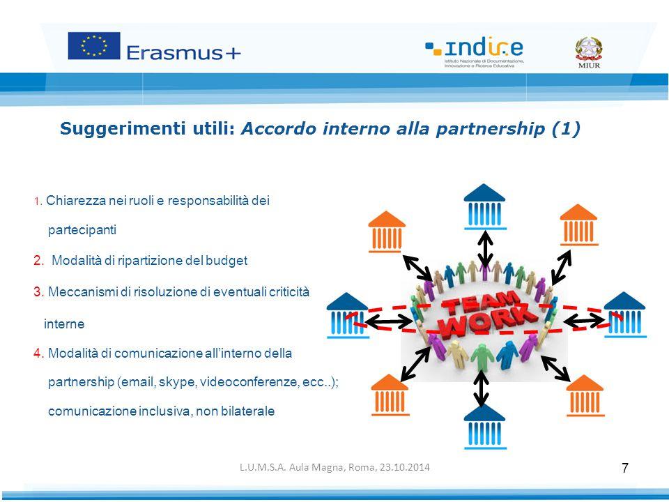 Suggerimenti utili: Accordo interno alla partnership (1)  1.