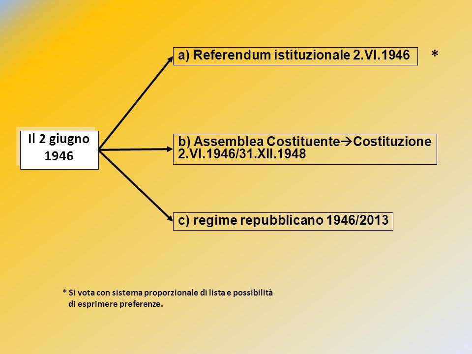 Il 2 giugno 1946 Il 2 giugno 1946 a) Referendum istituzionale 2.VI.1946 b) Assemblea Costituente  Costituzione 2.VI.1946/31.XII.1948 c) regime repubb
