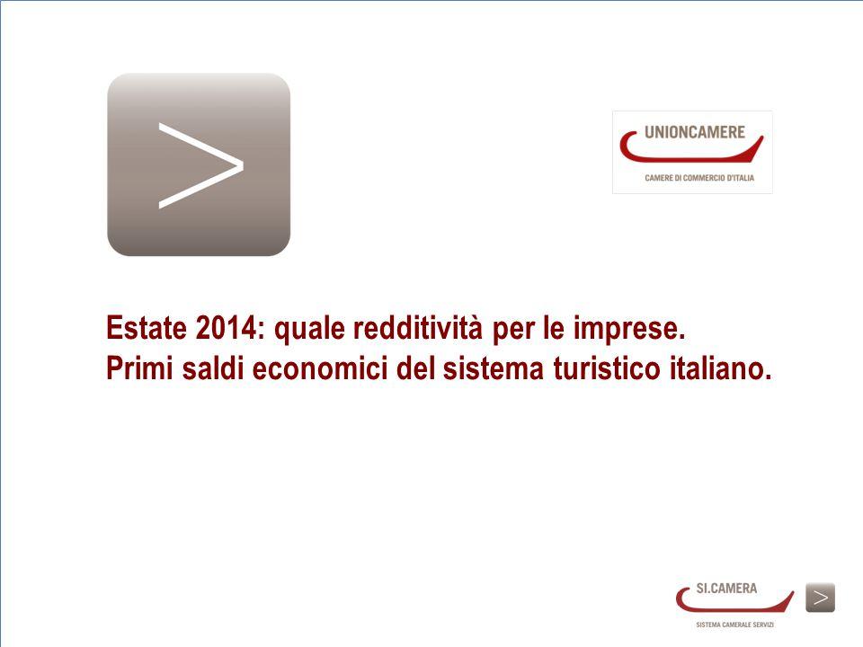 Estate 2014: quale redditività per le imprese.