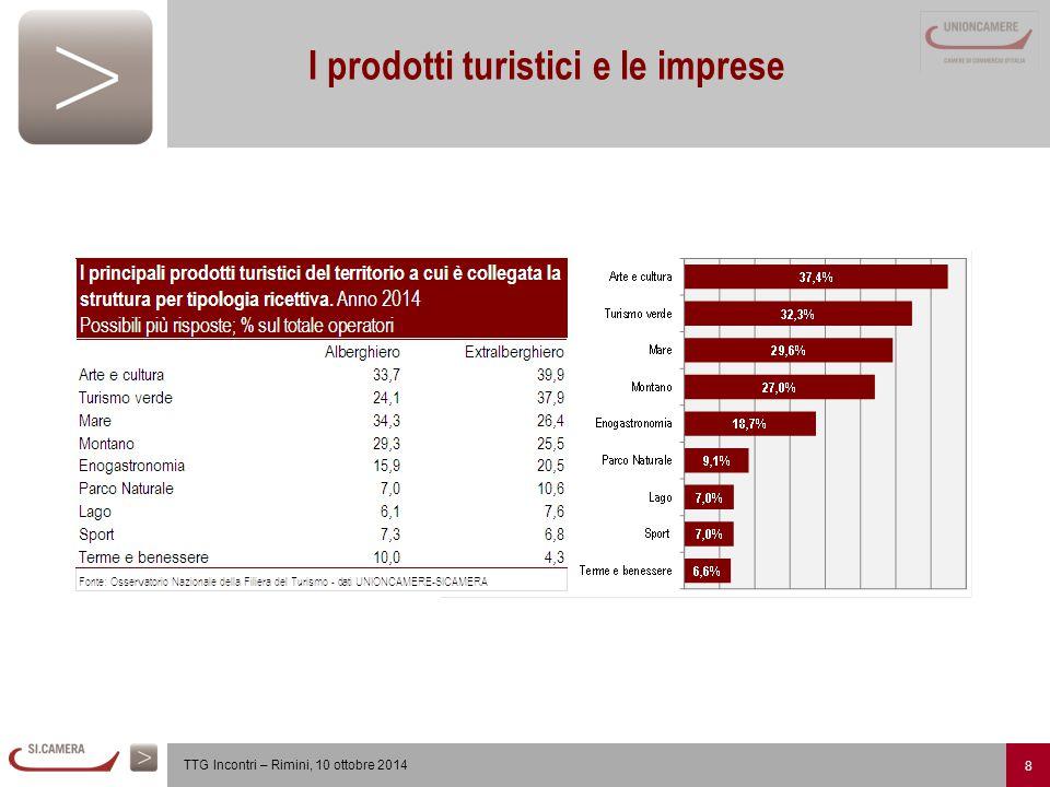 8 TTG Incontri – Rimini, 10 ottobre 2014 I prodotti turistici e le imprese