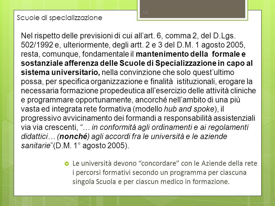 14 Nel rispetto delle previsioni di cui all'art. 6, comma 2, del D.Lgs.