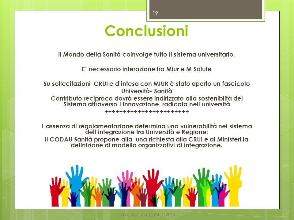 Conclusioni Il Mondo della Sanità coinvolge tutto il sistema universitario.