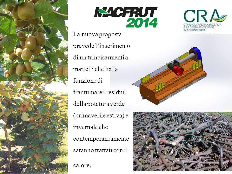 La nuova proposta prevede l'inserimento di un trincisarmenti a martelli che ha la funzione di frantumare i residui della potatura verde (primaverile e