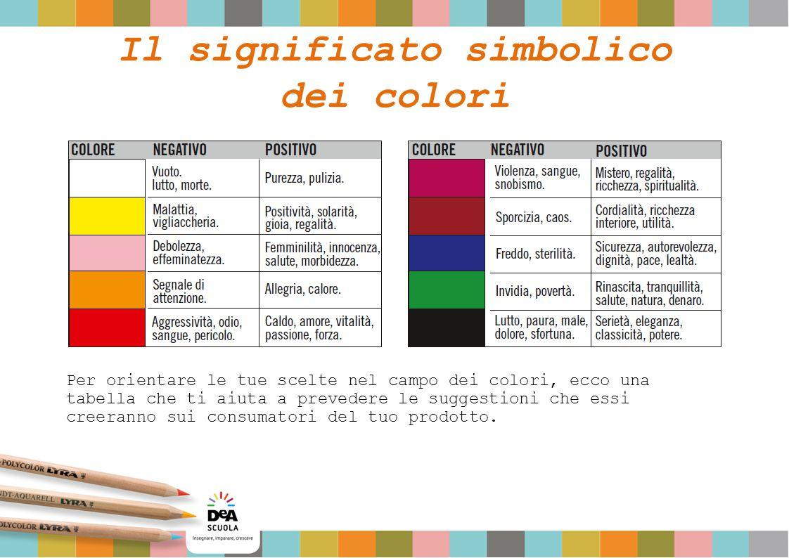 Il significato simbolico dei colori Per orientare le tue scelte nel campo dei colori, ecco una tabella che ti aiuta a prevedere le suggestioni che essi creeranno sui consumatori del tuo prodotto.