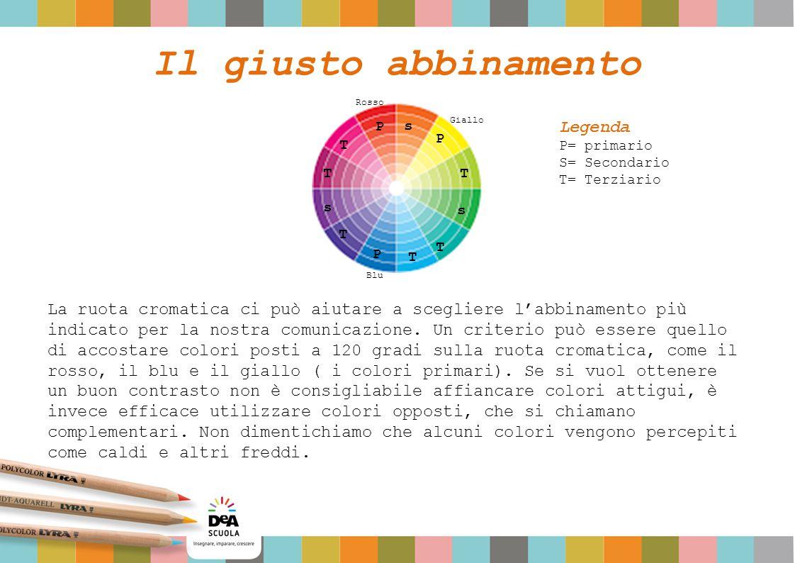 Il giusto abbinamento La ruota cromatica ci può aiutare a scegliere l'abbinamento più indicato per la nostra comunicazione. Un criterio può essere que