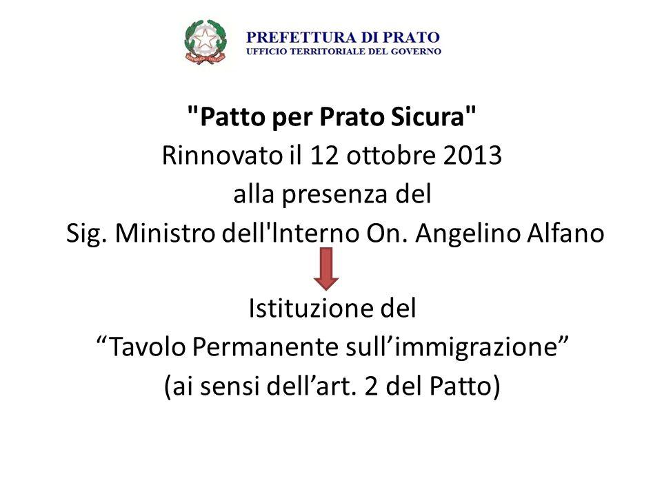 Patto per Prato Sicura Rinnovato il 12 ottobre 2013 alla presenza del Sig.