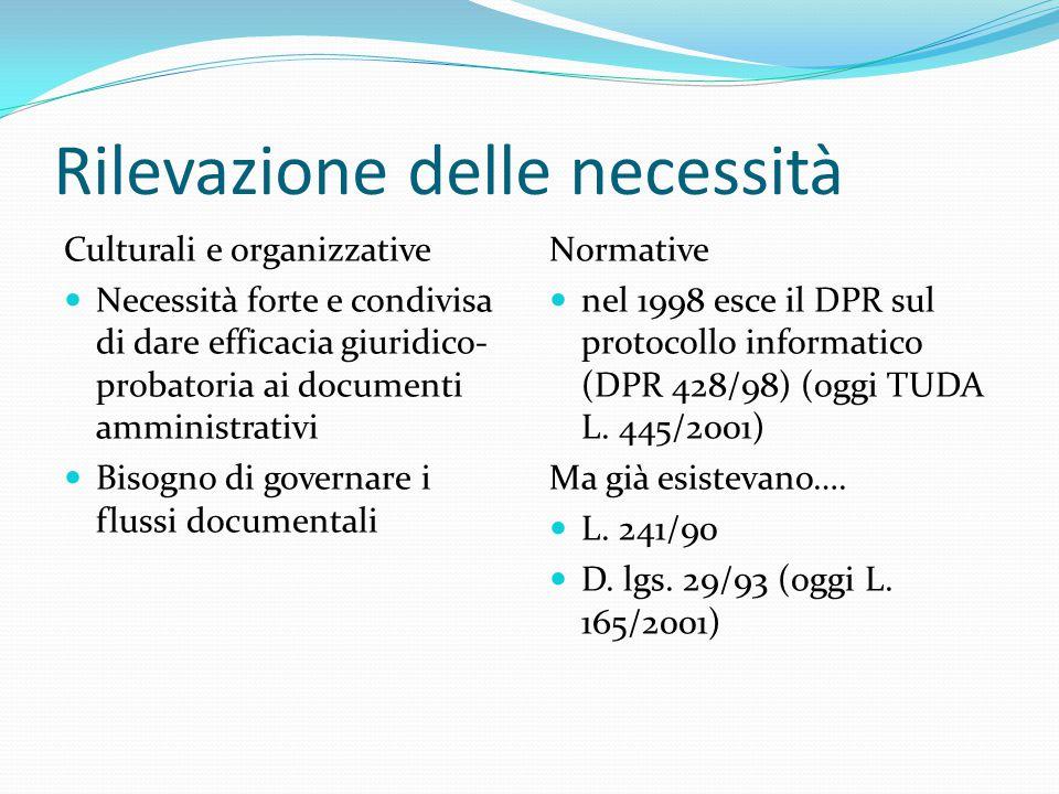 Azioni attivate 1 Adesione allo standard archivistico universitario progettato dall'Università di Padova (Sottoscrizione Lettera d'intenti aprile 1998; deliberazione del Consiglio d'Amministrazione 23 giugno 1999) Formazione per i dirigenti e per gli operatori Istituzione dell'Archivio Generale d'Ateneo (luglio 2001)