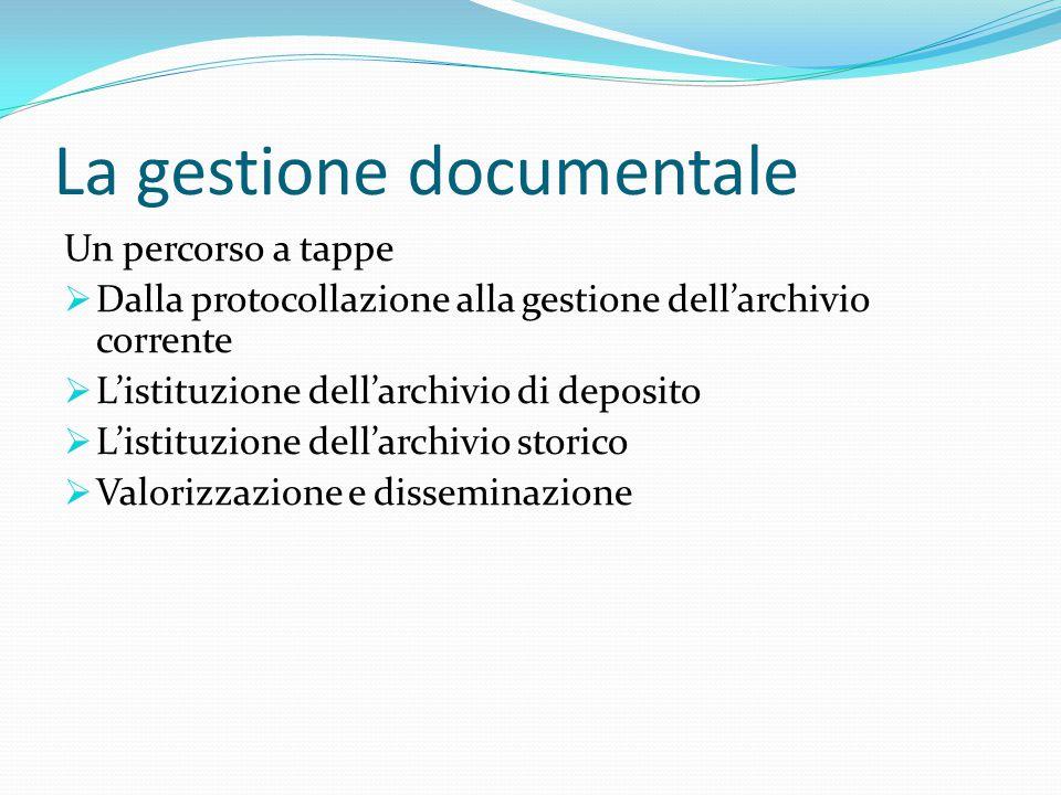 Lo standard archivistico universitario Titulus 97 Sistema informativo e software informatico Strumenti archivistici per la gestione dell'archivio corrente: Titolario e Manuale di gestione