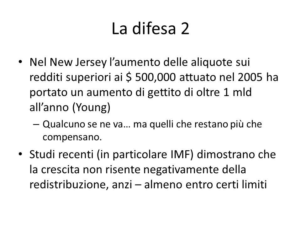 La difesa 2 Nel New Jersey l'aumento delle aliquote sui redditi superiori ai $ 500,000 attuato nel 2005 ha portato un aumento di gettito di oltre 1 mld all'anno (Young) – Qualcuno se ne va… ma quelli che restano più che compensano.