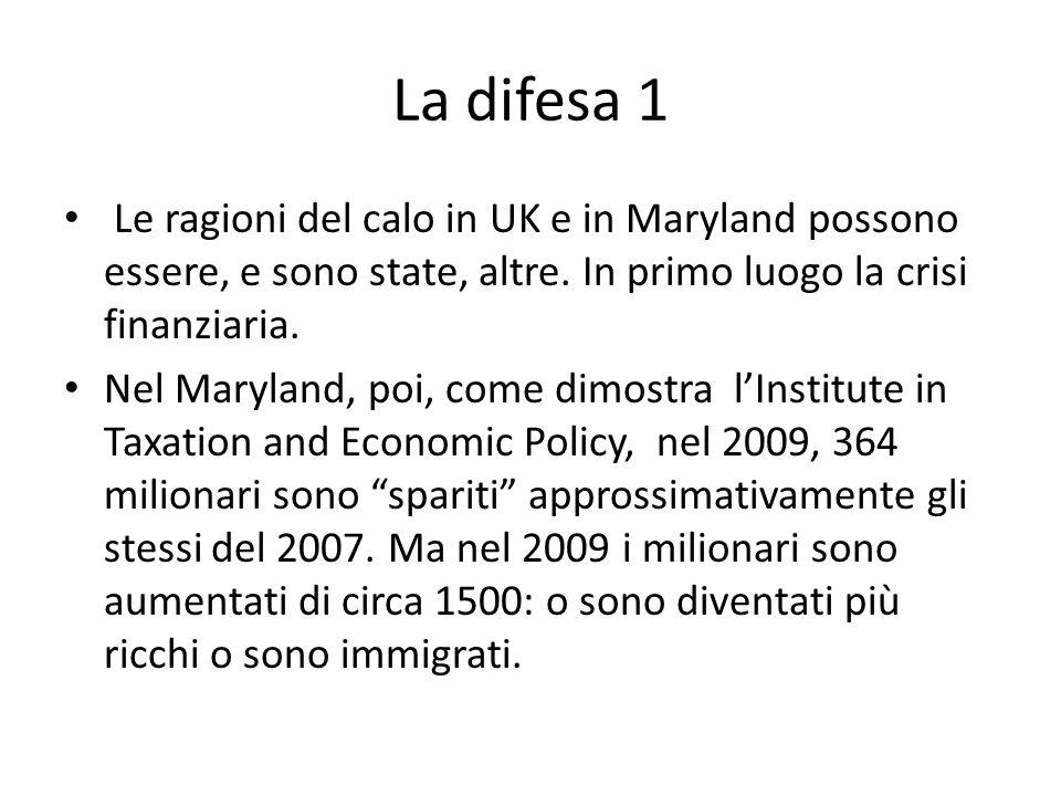 La difesa 1 Le ragioni del calo in UK e in Maryland possono essere, e sono state, altre.