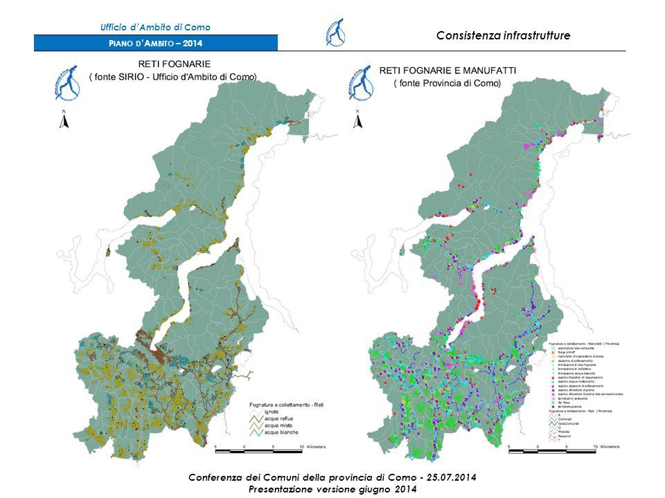 Ufficio d'Ambito di Como Consistenza infrastrutture P IANO D 'A MBITO – 2014 Conferenza dei Comuni della provincia di Como - 25.07.2014 Presentazione versione giugno 2014