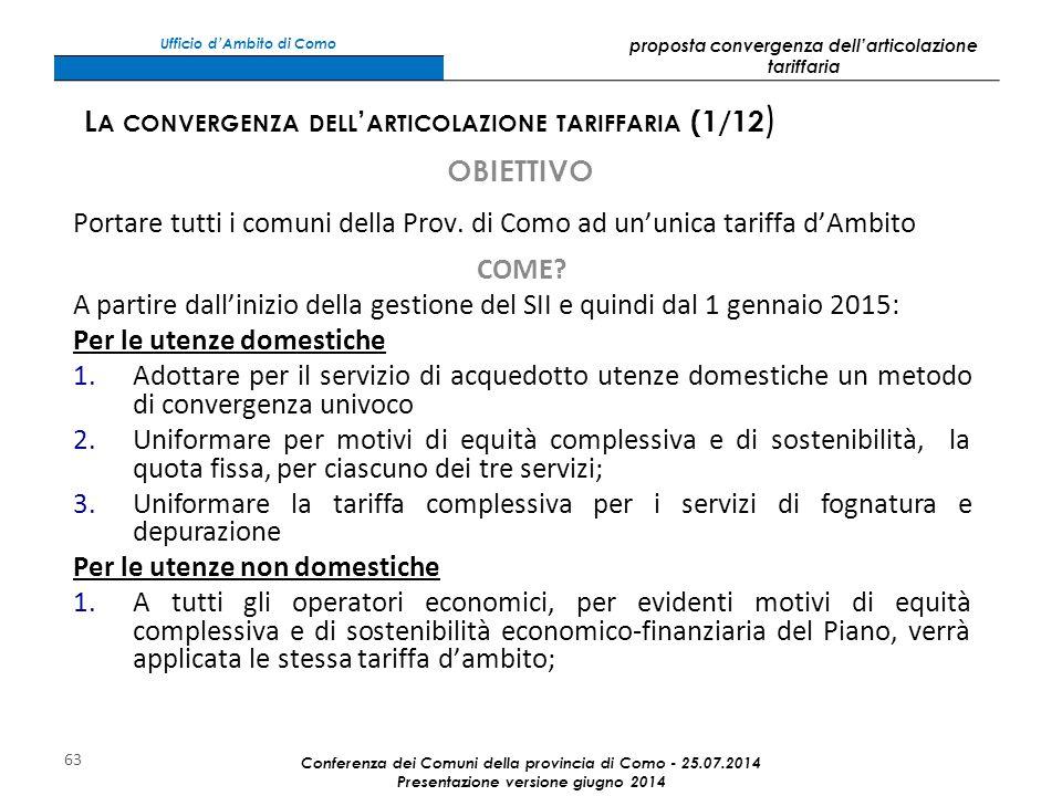 L A CONVERGENZA DELL ' ARTICOLAZIONE TARIFFARIA (1/12 ) 63 OBIETTIVO Portare tutti i comuni della Prov.
