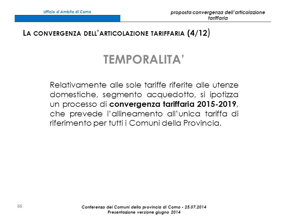 TEMPORALITA' Relativamente alle sole tariffe riferite alle utenze domestiche, segmento acquedotto, si ipotizza un processo di convergenza tariffaria 2015-2019, che prevede l'allineamento all'unica tariffa di riferimento per tutti i Comuni della Provincia.
