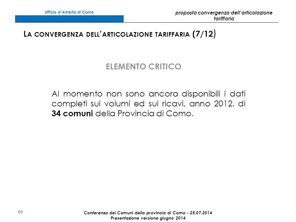 69 ELEMENTO CRITICO Al momento non sono ancora disponibili i dati completi sui volumi ed sui ricavi, anno 2012, di 34 comuni della Provincia di Como.