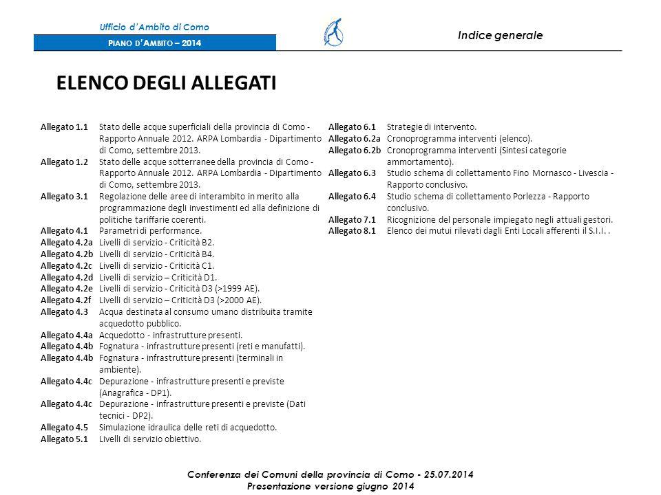 Ufficio d'Ambito di Como Indice generale P IANO D 'A MBITO – 2014 Allegato 1.1Stato delle acque superficiali della provincia di Como - Rapporto Annuale 2012.