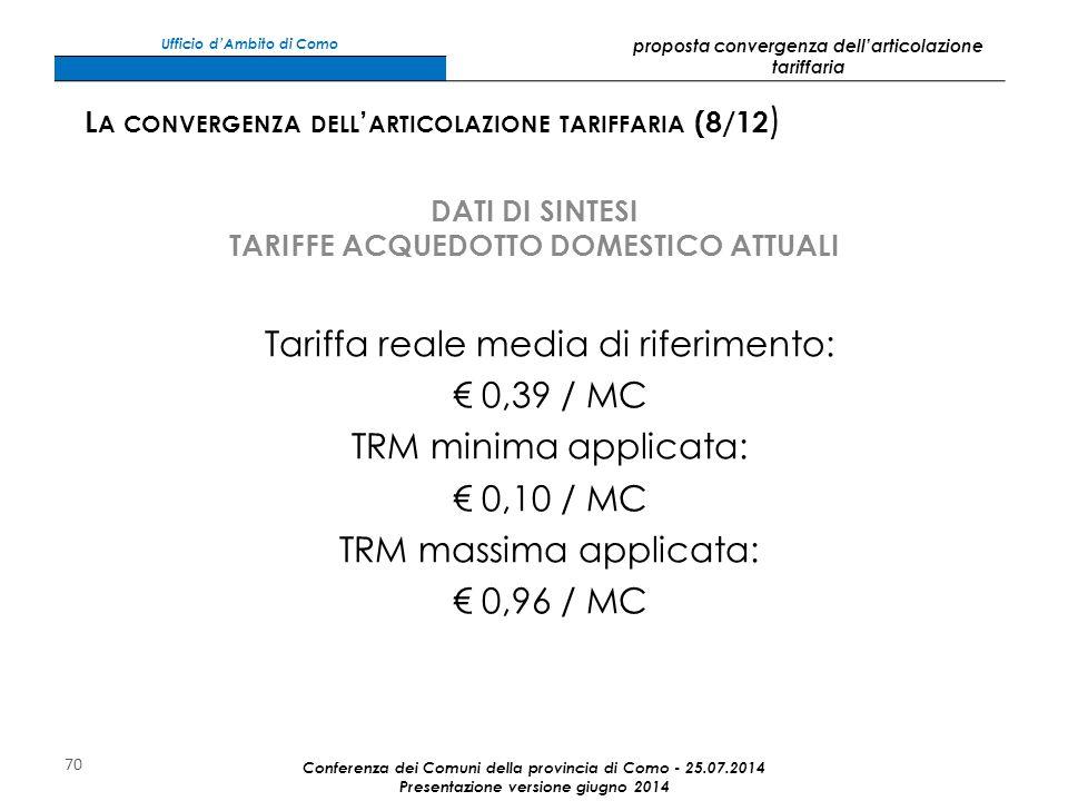 70 DATI DI SINTESI TARIFFE ACQUEDOTTO DOMESTICO ATTUALI Tariffa reale media di riferimento: € 0,39 / MC TRM minima applicata: € 0,10 / MC TRM massima applicata: € 0,96 / MC Conferenza dei Comuni della provincia di Como - 25.07.2014 Presentazione versione giugno 2014 L A CONVERGENZA DELL ' ARTICOLAZIONE TARIFFARIA (8/12 ) Ufficio d'Ambito di Como proposta convergenza dell'articolazione tariffaria