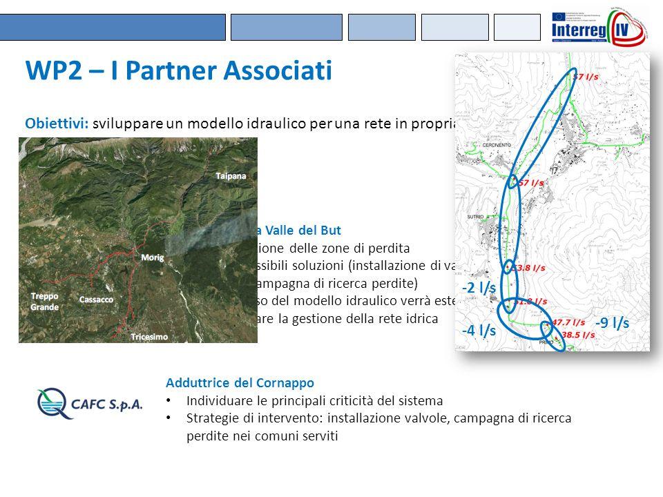 WP2 – I Partner Associati Obiettivi: sviluppare un modello idraulico per una rete in propria gestione Risultati: Adduzione della Valle del But Preloca