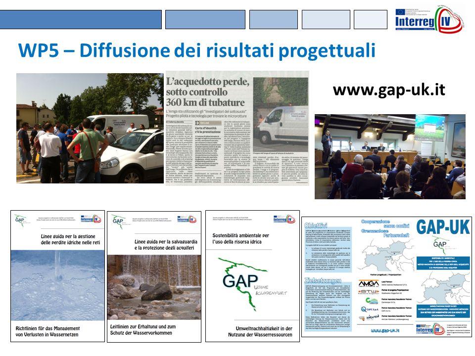 WP5 – Diffusione dei risultati progettuali www.gap-uk.it