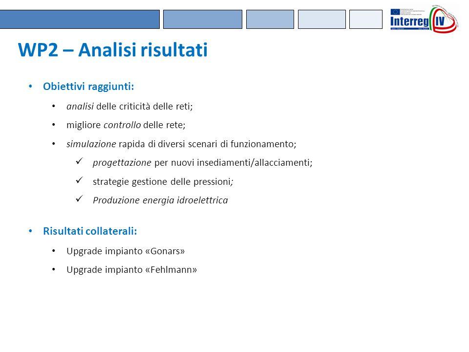 Obiettivi raggiunti: analisi delle criticità delle reti; migliore controllo delle rete; simulazione rapida di diversi scenari di funzionamento; proget