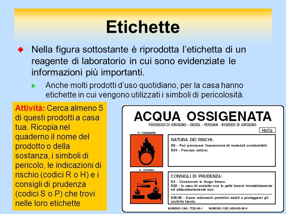Etichette  Nella figura sottostante è riprodotta l'etichetta di un reagente di laboratorio in cui sono evidenziate le informazioni più importanti. 
