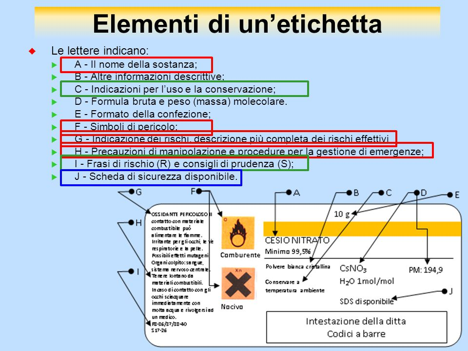 ITIS OTHOCA -OR12 Elementi di un'etichetta  Le lettere indicano:  A - Il nome della sostanza;  B - Altre informazioni descrittive;  C - Indicazioni per l'uso e la conservazione;  D - Formula bruta e peso (massa) molecolare.