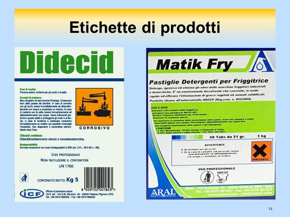 14 Etichette di prodotti