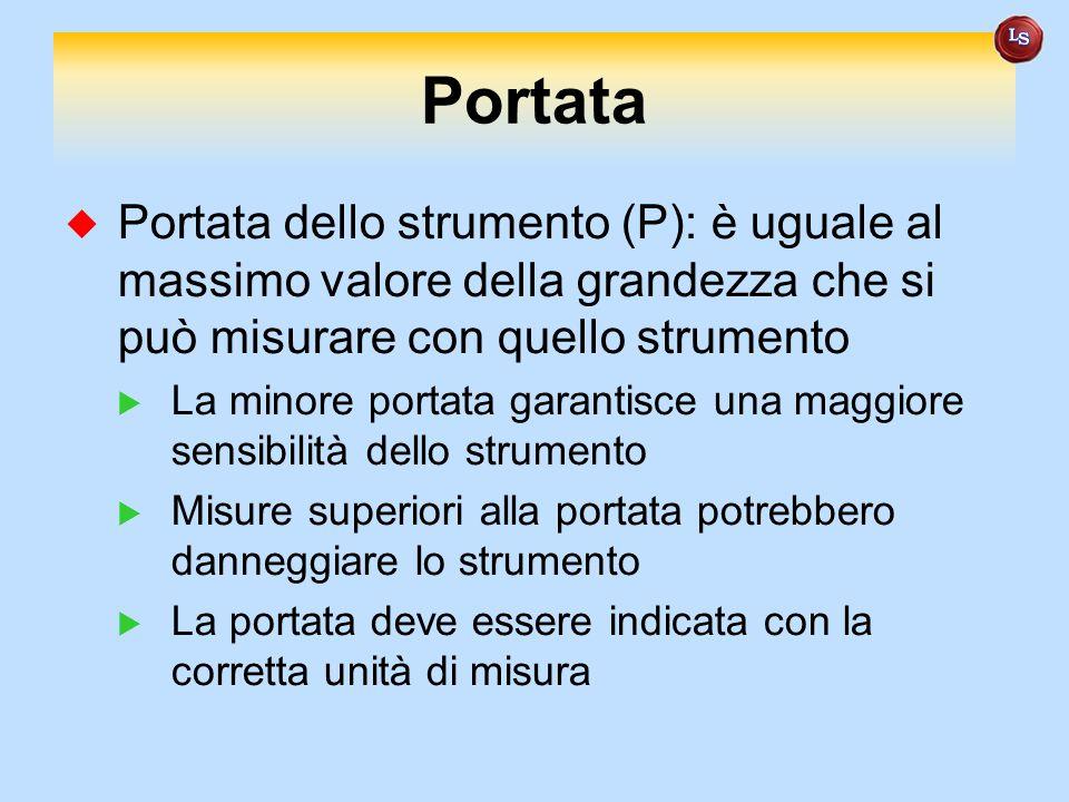Portata  Portata dello strumento (P): è uguale al massimo valore della grandezza che si può misurare con quello strumento  La minore portata garanti