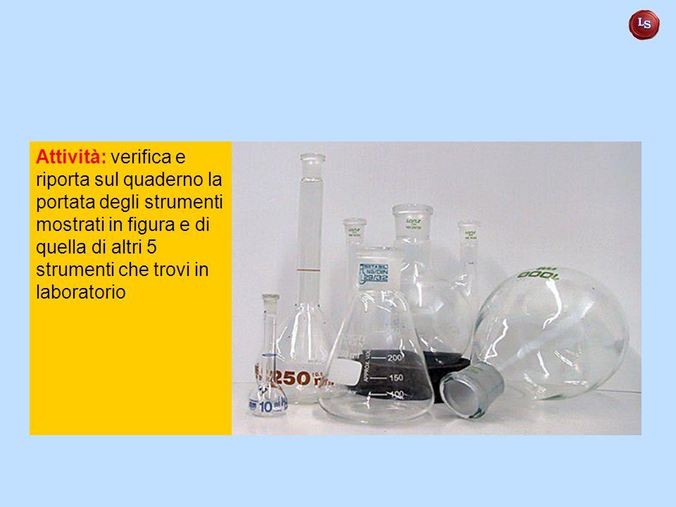 Attività: verifica e riporta sul quaderno la portata degli strumenti mostrati in figura e di quella di altri 5 strumenti che trovi in laboratorio