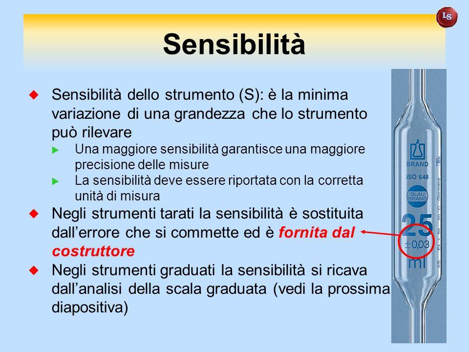 Sensibilità  Sensibilità dello strumento (S): è la minima variazione di una grandezza che lo strumento può rilevare  Una maggiore sensibilità garant